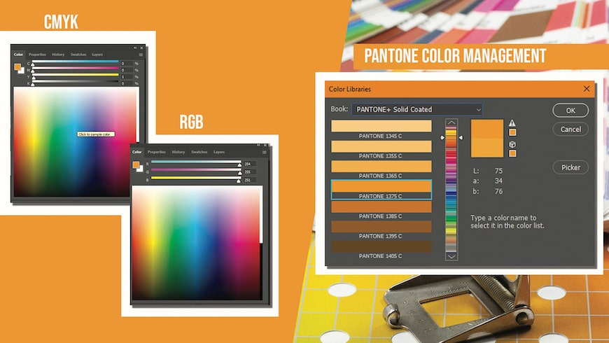 RGB Pantone process spot color cmyk difference